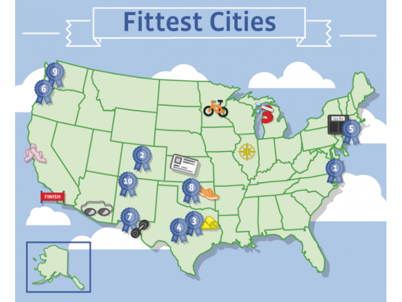 The 20 Fittest Cities in America